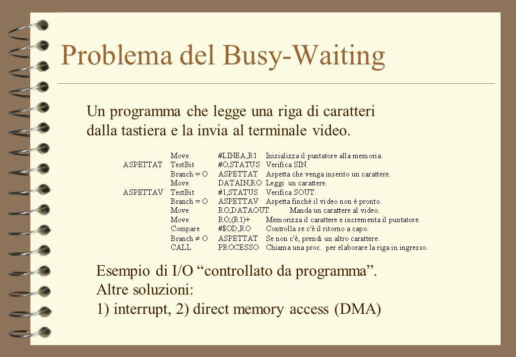Problema del Busy-Waiting Un programma che legge una riga di caratteri dalla tastiera e la invia al terminale video. Esempio di I/O controllato da pro