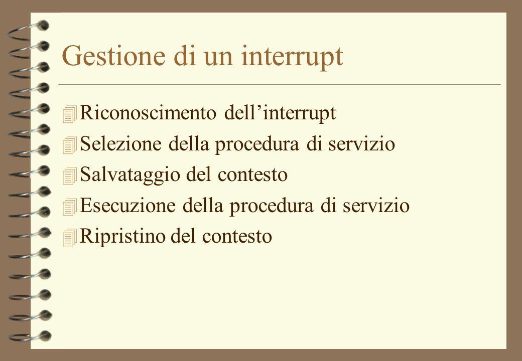 Gestione di un interrupt 4 Riconoscimento dellinterrupt 4 Selezione della procedura di servizio 4 Salvataggio del contesto 4 Esecuzione della procedur