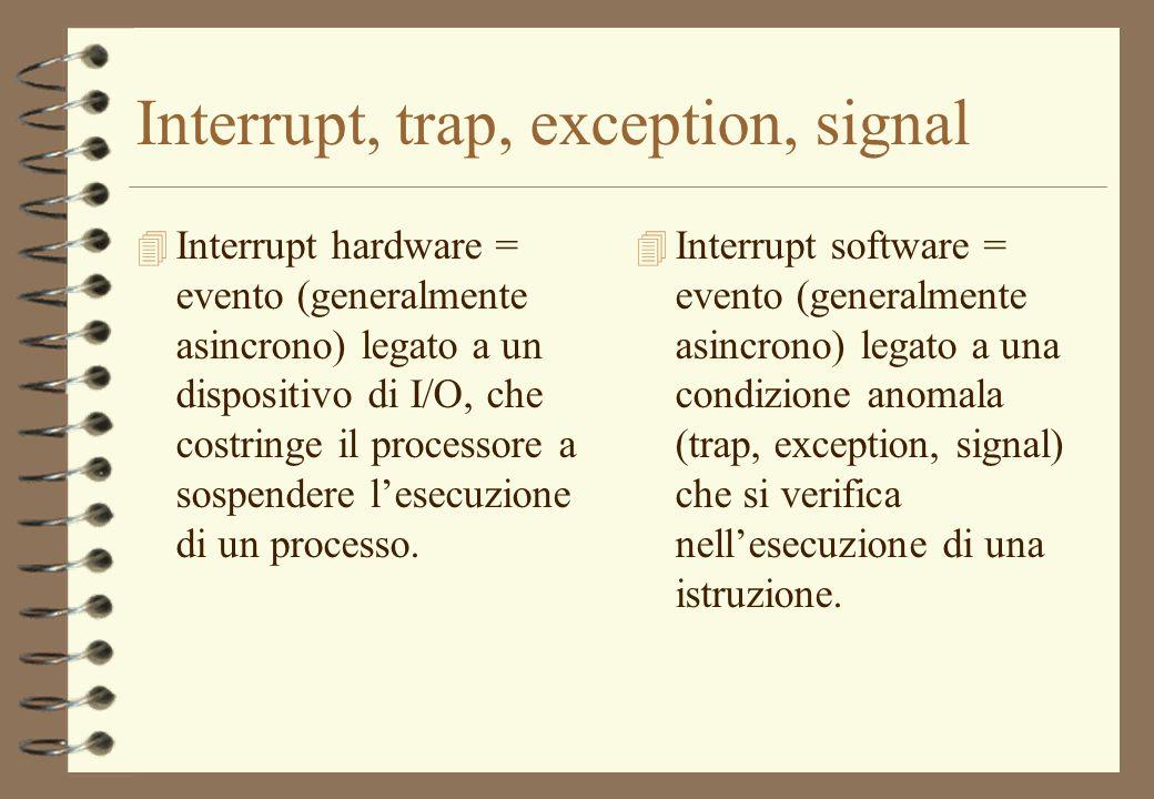 Interrupt, trap, exception, signal 4 Interrupt hardware = evento (generalmente asincrono) legato a un dispositivo di I/O, che costringe il processore