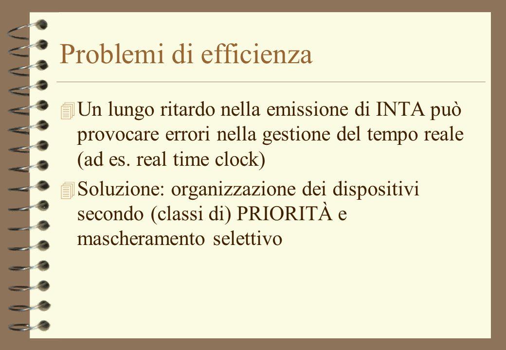 Problemi di efficienza 4 Un lungo ritardo nella emissione di INTA può provocare errori nella gestione del tempo reale (ad es. real time clock) 4 Soluz