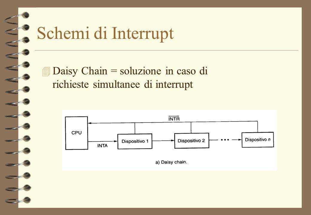 Schemi di Interrupt 4 Daisy Chain = soluzione in caso di richieste simultanee di interrupt