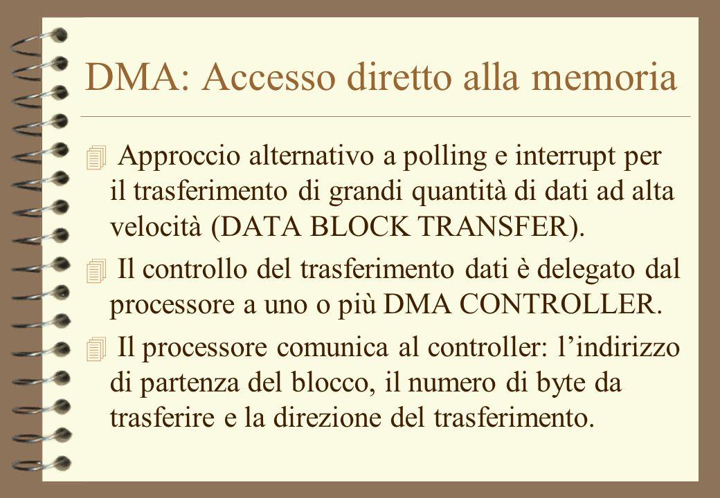 DMA: Accesso diretto alla memoria 4 Approccio alternativo a polling e interrupt per il trasferimento di grandi quantità di dati ad alta velocità (DATA