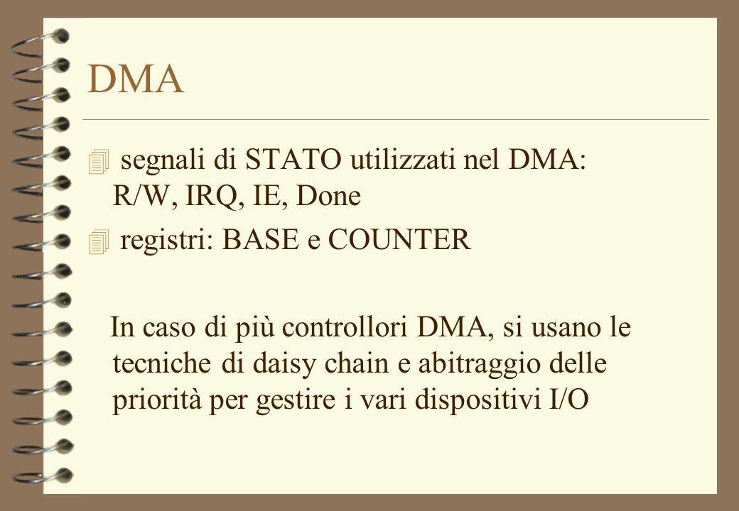 DMA 4 segnali di STATO utilizzati nel DMA: R/W, IRQ, IE, Done 4 registri: BASE e COUNTER In caso di più controllori DMA, si usano le tecniche di daisy