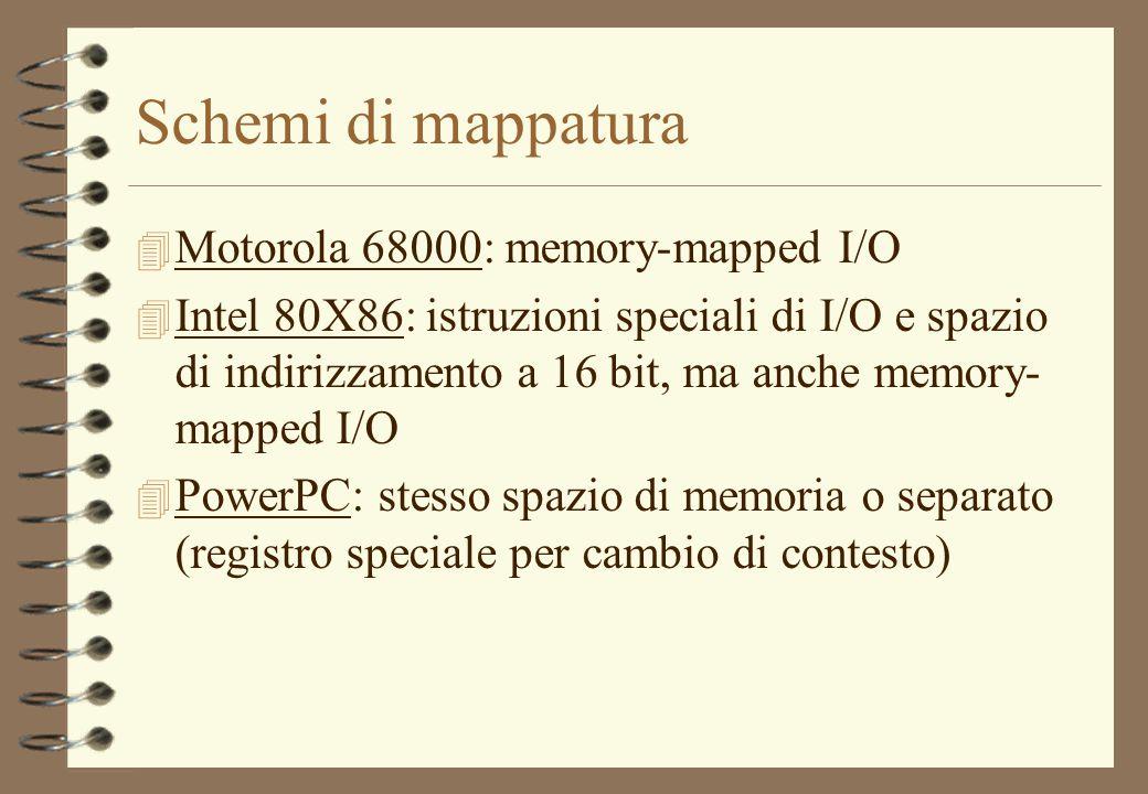 Schemi di mappatura 4 Motorola 68000: memory-mapped I/O 4 Intel 80X86: istruzioni speciali di I/O e spazio di indirizzamento a 16 bit, ma anche memory