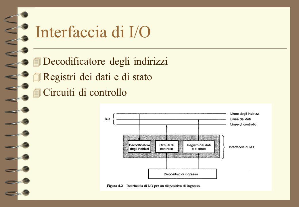 Interfaccia di I/O 4 Decodificatore degli indirizzi 4 Registri dei dati e di stato 4 Circuiti di controllo