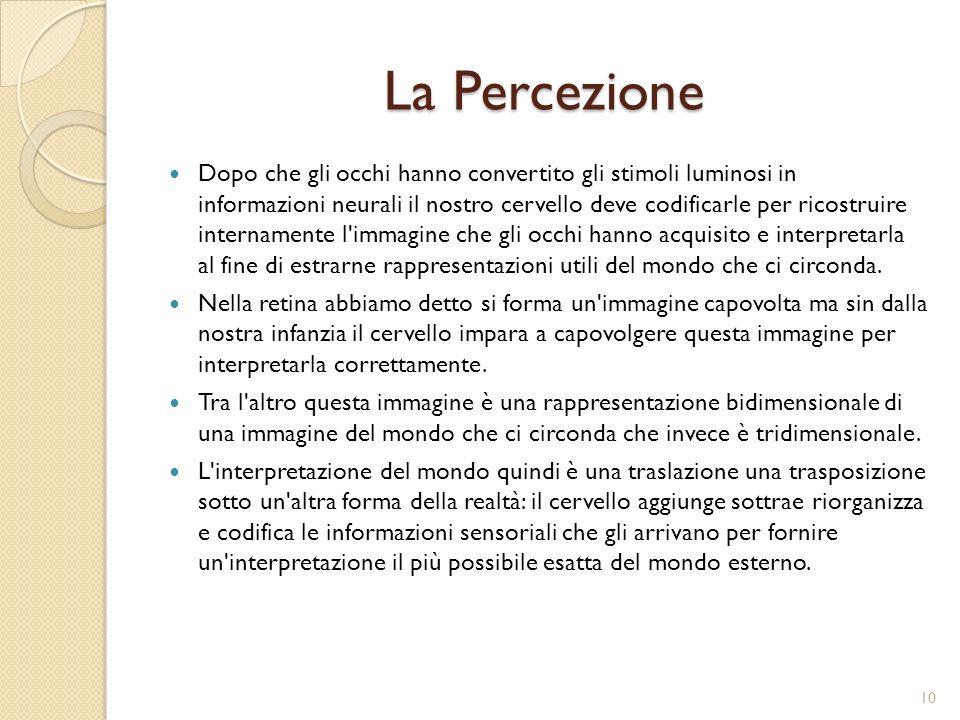 Raggruppamento Percettivo Noi tutti percepiamo le informazioni che ci vengono dal mondo esterno non come fatti isolati ma li raggruppiamo in contesti significativi.