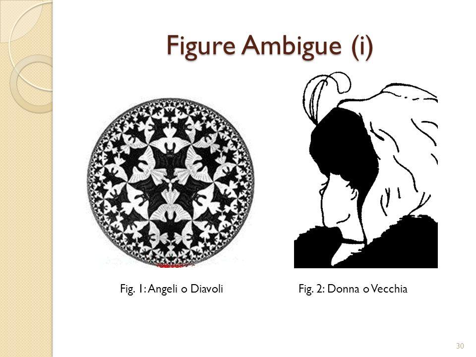 Figure Ambigue (ii) Fig. 3: Vaso o VisiFig. 4: Cigni neri o bianchi 31