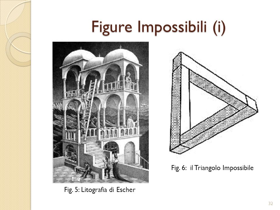 Figure Impossibili (i) Fig. 5: Litografia di Escher Fig. 6: il Triangolo Impossibile 32