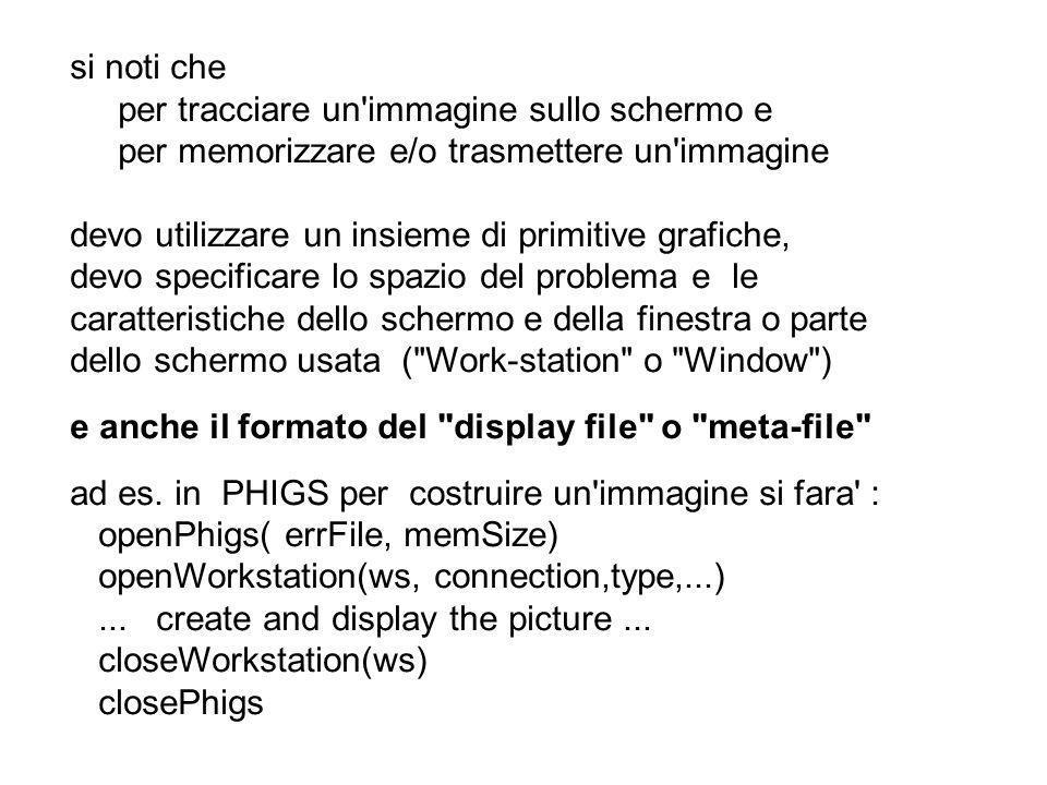 si noti che per tracciare un'immagine sullo schermo e per memorizzare e/o trasmettere un'immagine devo utilizzare un insieme di primitive grafiche, de