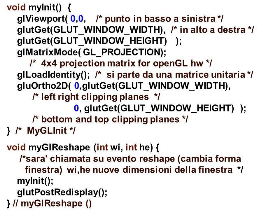 void myInit() { glViewport( 0,0, /* punto in basso a sinistra */ glutGet(GLUT_WINDOW_WIDTH), /* in alto a destra */ glutGet(GLUT_WINDOW_HEIGHT) ); glM