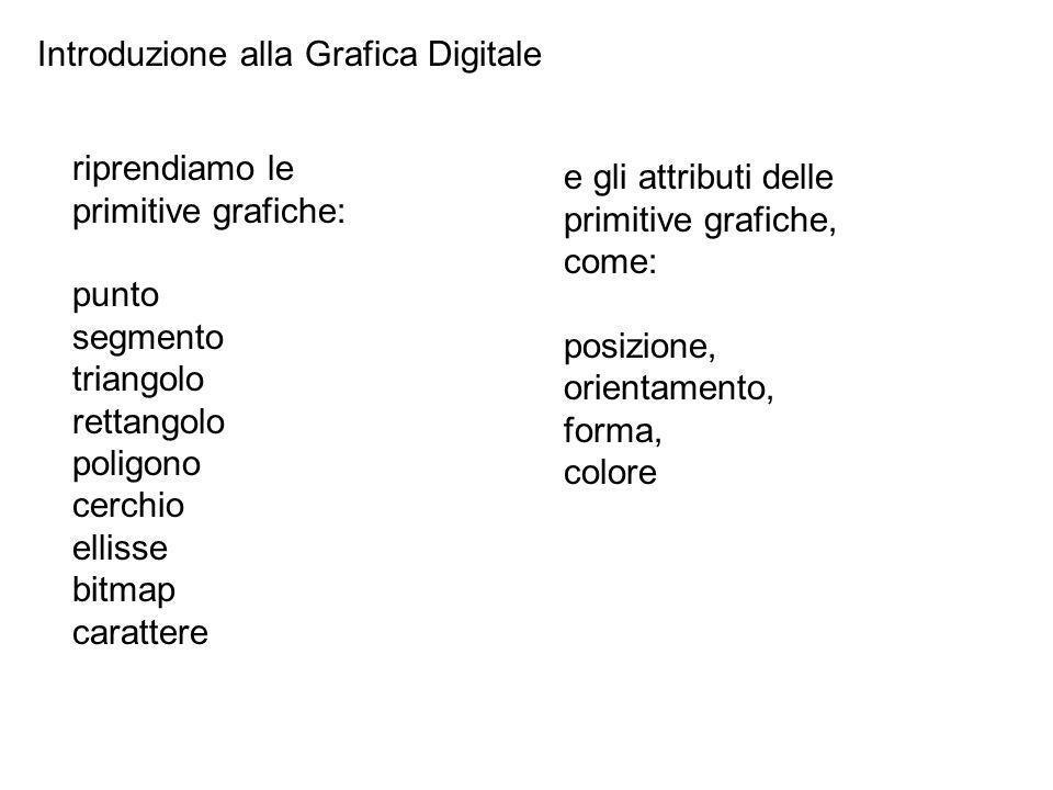 Introduzione alla Grafica Digitale riprendiamo le primitive grafiche: punto segmento triangolo rettangolo poligono cerchio ellisse bitmap carattere e