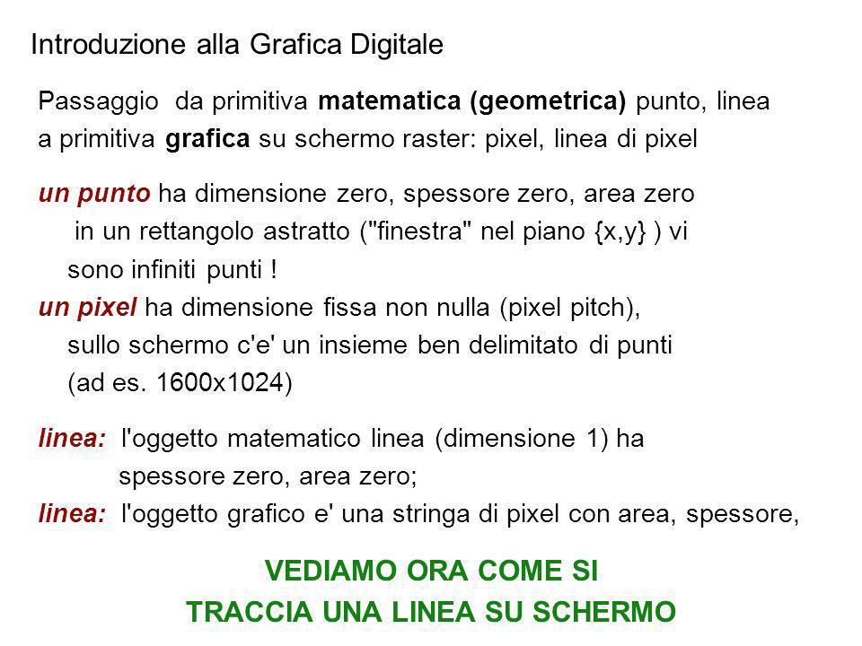 Introduzione alla Grafica Digitale Passaggio da primitiva matematica (geometrica) punto, linea a primitiva grafica su schermo raster: pixel, linea di