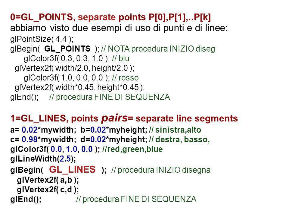 0=GL_POINTS, separate points P[0],P[1],..P[k] abbiamo visto due esempi di uso di punti e di linee: glPointSize( 4.4 ); glBegin( GL_POINTS ); // NOTA p