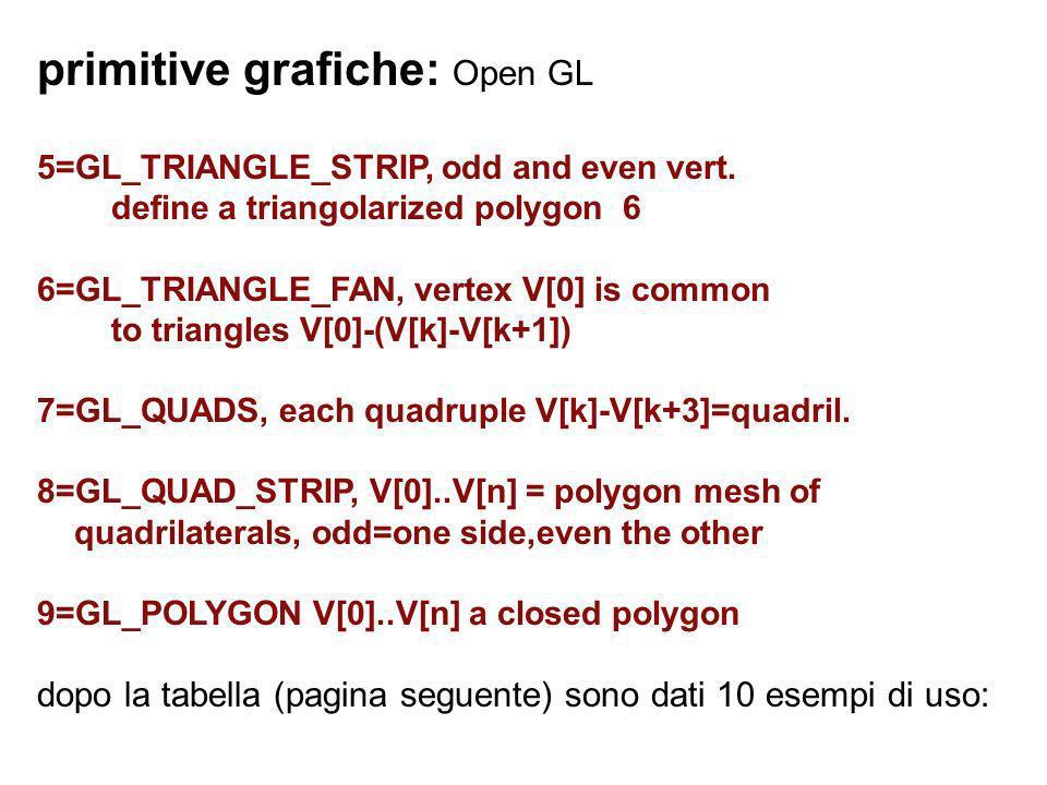 primitive grafiche: Open GL 5=GL_TRIANGLE_STRIP, odd and even vert. define a triangolarized polygon 6 6=GL_TRIANGLE_FAN, vertex V[0] is common to tria
