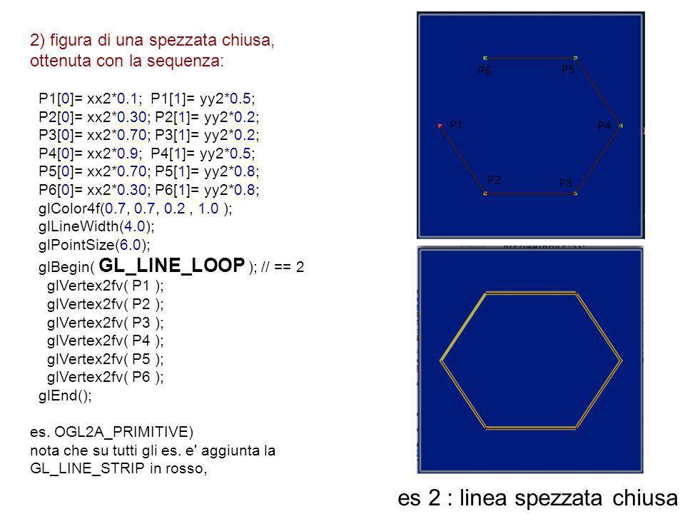 2) figura di una spezzata chiusa, ottenuta con la sequenza: P1[0]= xx2*0.1; P1[1]= yy2*0.5; P2[0]= xx2*0.30; P2[1]= yy2*0.2; P3[0]= xx2*0.70; P3[1]= y