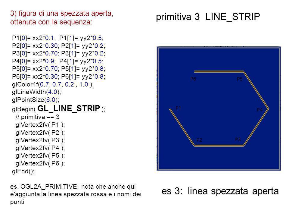 3) figura di una spezzata aperta, ottenuta con la sequenza: P1[0]= xx2*0.1; P1[1]= yy2*0.5; P2[0]= xx2*0.30; P2[1]= yy2*0.2; P3[0]= xx2*0.70; P3[1]= y