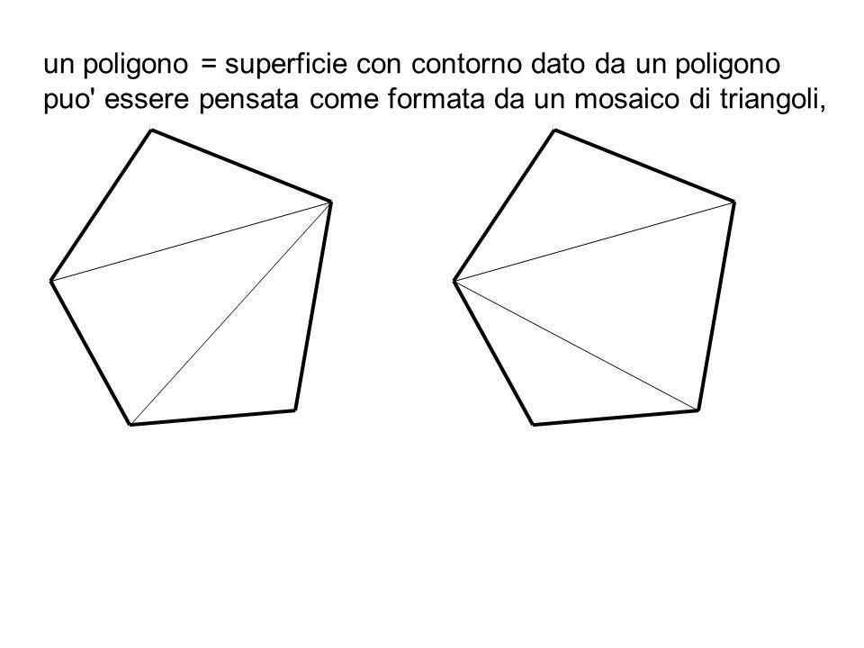 un poligono = superficie con contorno dato da un poligono puo' essere pensata come formata da un mosaico di triangoli,