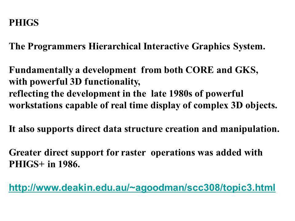 ----------------------------------------------------------------------- nota: la libreria glut e disponibile in sorgente su rete, dalla stessa organizzazione dell OpenGL ----------------------------------------------------------------------- Racano (corso EGD05) segnala gl e glut per Borland 5.5, richiesto: Borland C++5.5, OpenGL runtime sw della MS, e GLUT da rete: scaricare OpenGL95.exe (unzip), copiare opengl32.dll in \windows\system\ (o winnt\system32\), copiare GL.H, GLU.H, GLAUX.H in.lib.dll e poi copiare le lib in \borland\libs\ ----------------------------------------------------------------------- ricorda: manuale OpenGL libro rosso