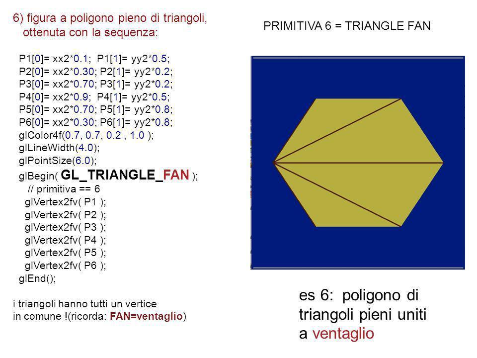 6) figura a poligono pieno di triangoli, ottenuta con la sequenza: P1[0]= xx2*0.1; P1[1]= yy2*0.5; P2[0]= xx2*0.30; P2[1]= yy2*0.2; P3[0]= xx2*0.70; P