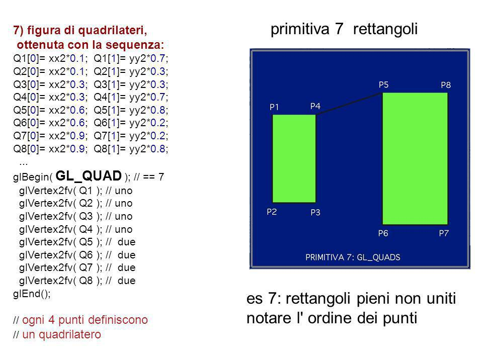 7) figura di quadrilateri, ottenuta con la sequenza: Q1[0]= xx2*0.1; Q1[1]= yy2*0.7; Q2[0]= xx2*0.1; Q2[1]= yy2*0.3; Q3[0]= xx2*0.3; Q3[1]= yy2*0.3; Q
