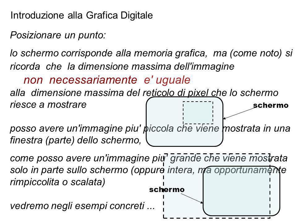 Introduzione alla Grafica Digitale Posizionare un punto: lo schermo corrisponde alla memoria grafica, ma (come noto) si ricorda che la dimensione mass