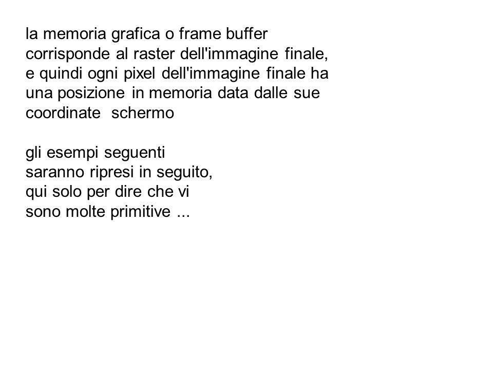 la memoria grafica o frame buffer corrisponde al raster dell'immagine finale, e quindi ogni pixel dell'immagine finale ha una posizione in memoria dat