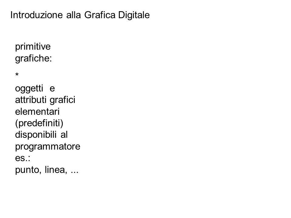 Introduzione alla Grafica Digitale primitive grafiche: * oggetti e attributi grafici elementari (predefiniti) disponibili al programmatore es.: punto, linea,...