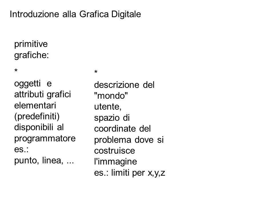 primitive grafiche: ogni immagine e costruita utilizzando elementi di base, detti primitive grafiche: l Open GL definisce 10 primitive grafiche da usare come parametro di glBegin( param );...