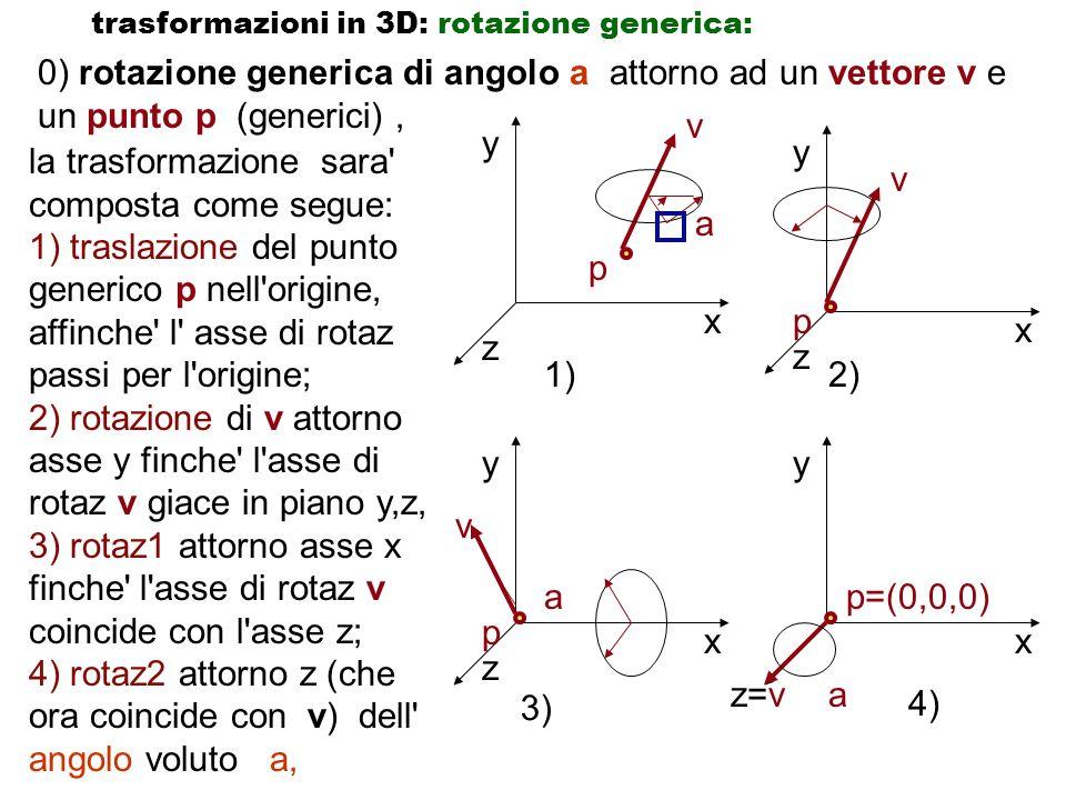 0) rotazione generica di angolo a attorno ad un vettore v e un punto p (generici), la trasformazione sara' composta come segue: 1) traslazione del pun