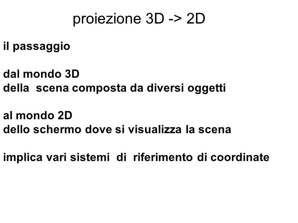 proiezione 3D -> 2D il passaggio dal mondo 3D della scena composta da diversi oggetti al mondo 2D dello schermo dove si visualizza la scena implica va