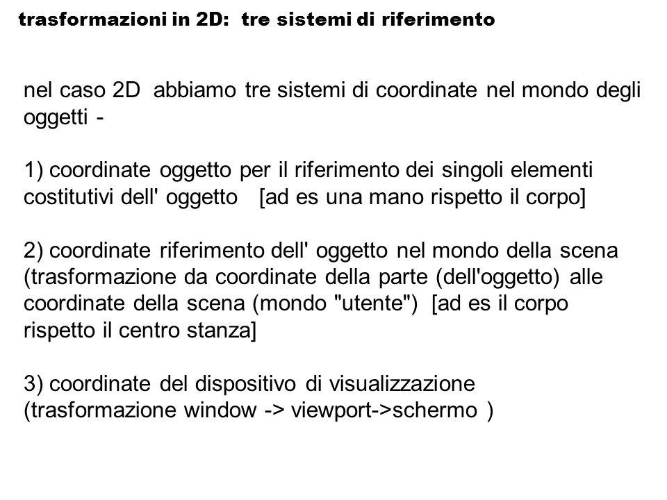 nel caso 2D abbiamo tre sistemi di coordinate nel mondo degli oggetti - 1) coordinate oggetto per il riferimento dei singoli elementi costitutivi dell