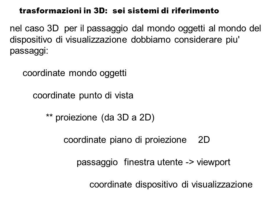 nel caso 3D per il passaggio dal mondo oggetti al mondo del dispositivo di visualizzazione dobbiamo considerare piu' passaggi: coordinate mondo oggett