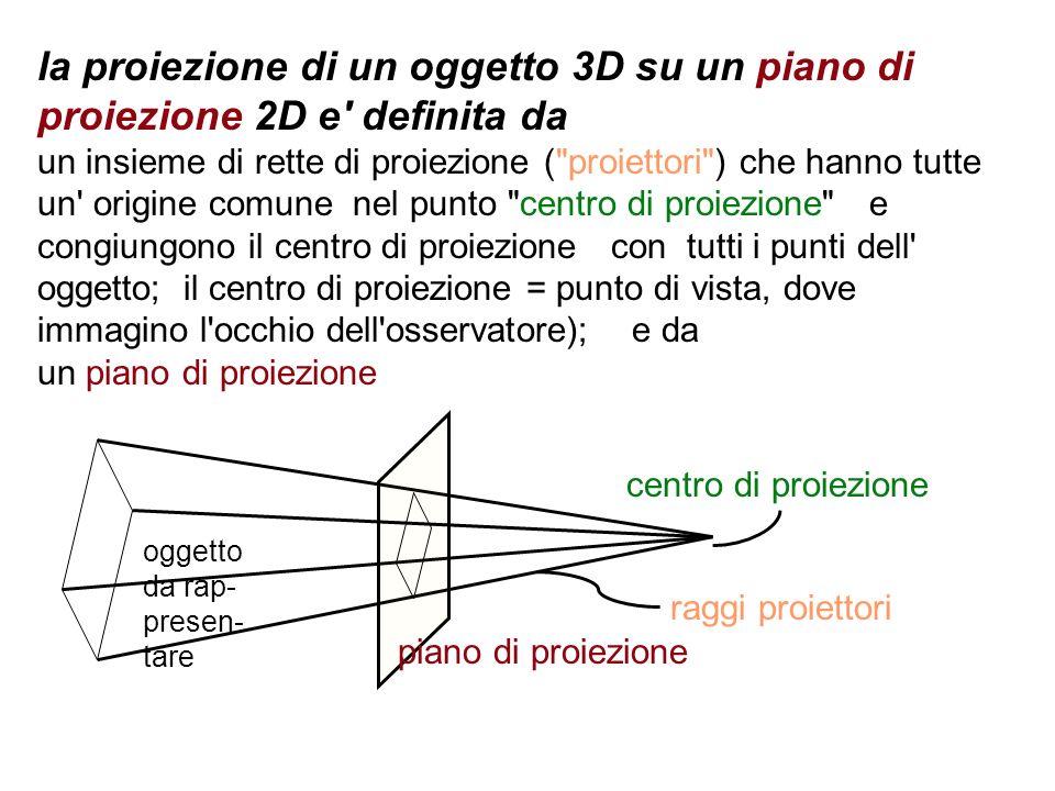 la proiezione di un oggetto 3D su un piano di proiezione 2D e' definita da un insieme di rette di proiezione (