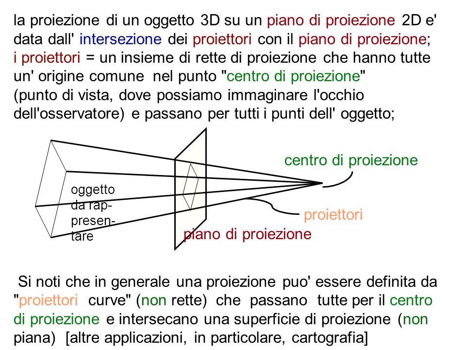 la proiezione di un oggetto 3D su un piano di proiezione 2D e' data dall' intersezione dei proiettori con il piano di proiezione; i proiettori = un in