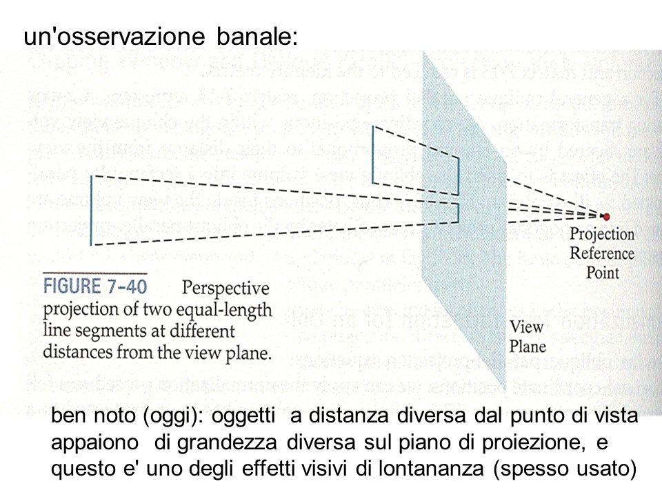 un'osservazione banale: ben noto (oggi): oggetti a distanza diversa dal punto di vista appaiono di grandezza diversa sul piano di proiezione, e questo