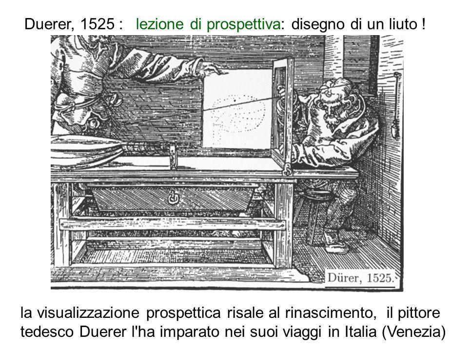 la visualizzazione prospettica risale al rinascimento, il pittore tedesco Duerer l'ha imparato nei suoi viaggi in Italia (Venezia) Duerer, 1525 : lezi