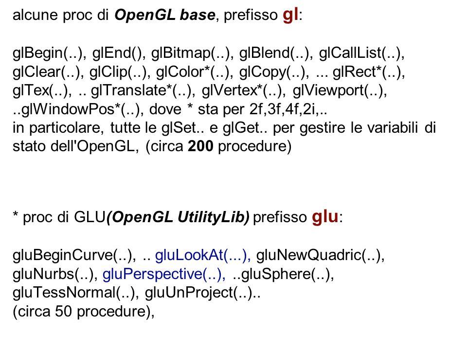 alcune proc di OpenGL base, prefisso gl : glBegin(..), glEnd(), glBitmap(..), glBlend(..), glCallList(..), glClear(..), glClip(..), glColor*(..), glCo