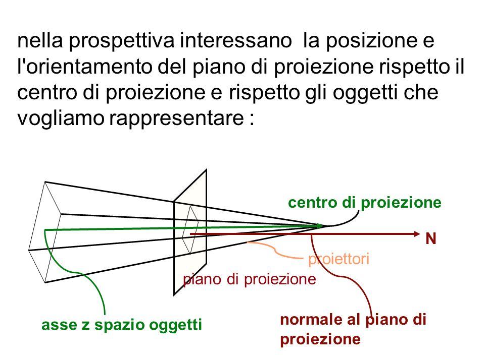 nella prospettiva interessano la posizione e l'orientamento del piano di proiezione rispetto il centro di proiezione e rispetto gli oggetti che voglia
