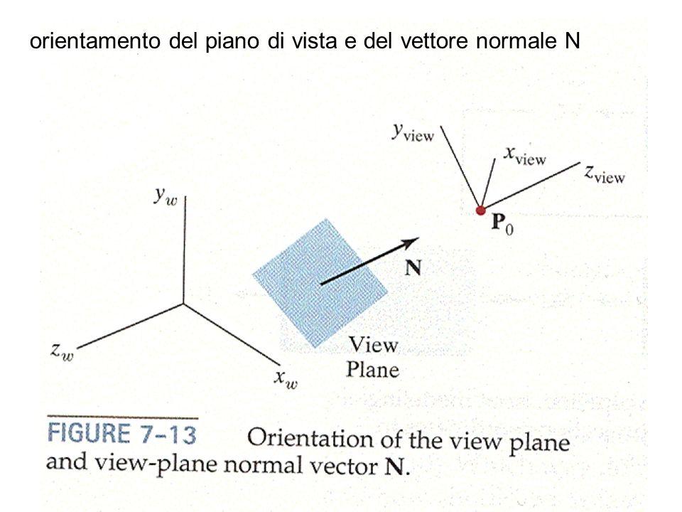 orientamento del piano di vista e del vettore normale N