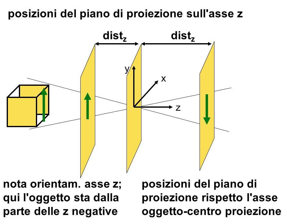 z x y nota orientam. asse z; qui l'oggetto sta dalla parte delle z negative dist z posizioni del piano di proiezione rispetto l'asse oggetto-centro pr