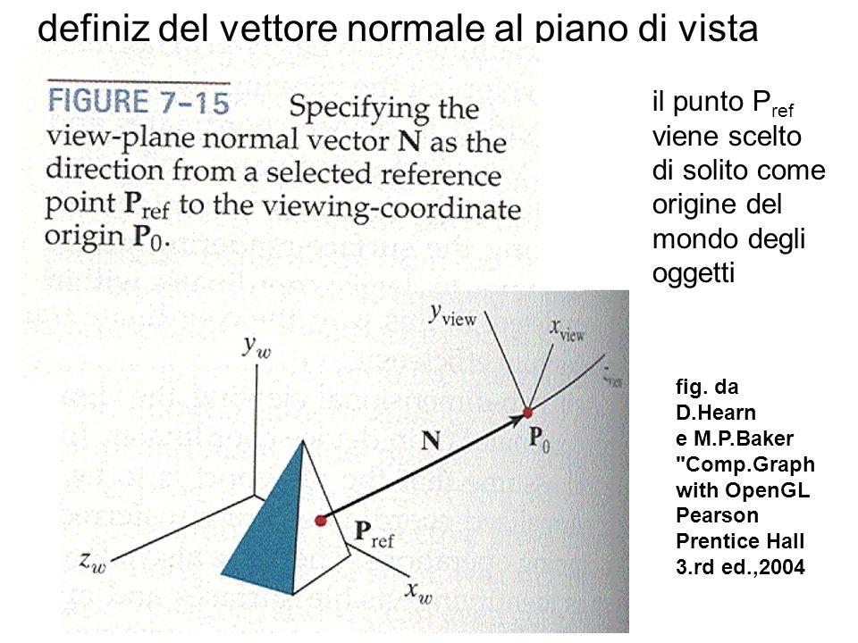 definiz del vettore normale al piano di vista il punto P ref viene scelto di solito come origine del mondo degli oggetti fig. da D.Hearn e M.P.Baker