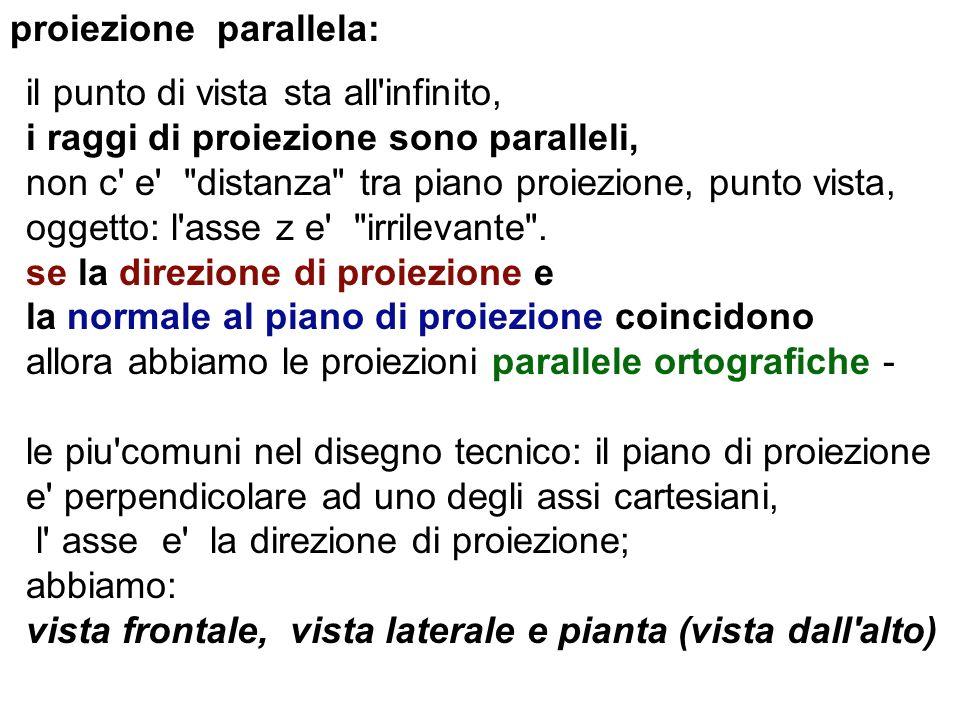 proiezione parallela: il punto di vista sta all'infinito, i raggi di proiezione sono paralleli, non c' e'