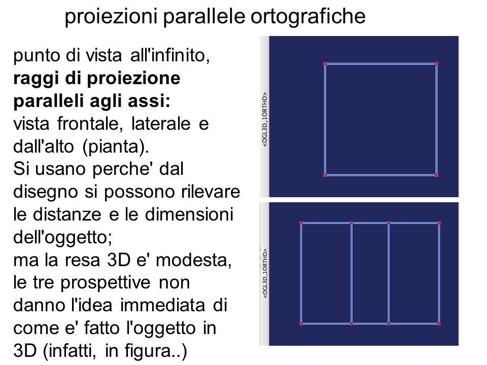 proiezioni parallele ortografiche punto di vista all'infinito, raggi di proiezione paralleli agli assi: vista frontale, laterale e dall'alto (pianta).