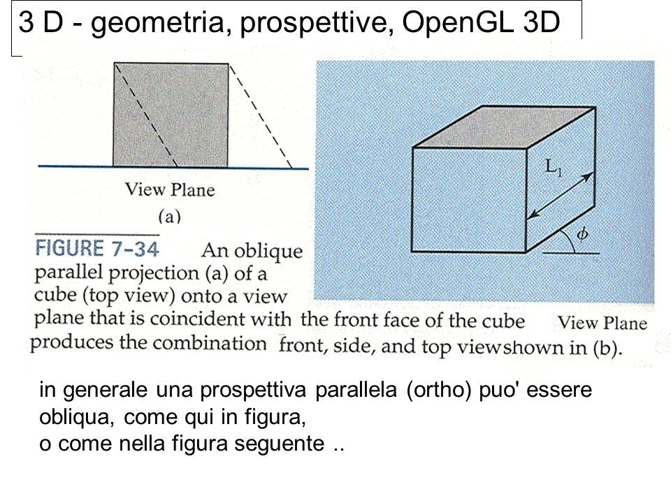 3 D - geometria, prospettive, OpenGL 3D in generale una prospettiva parallela (ortho) puo' essere obliqua, come qui in figura, o come nella figura seg