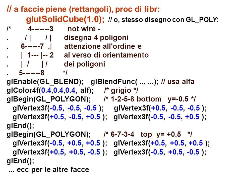 // a faccie piene (rettangoli), proc di libr: glutSolidCube(1.0); // o, stesso disegno con GL_POLY: /* 4-------3 not wire -. /   /   disegna 4 poligon
