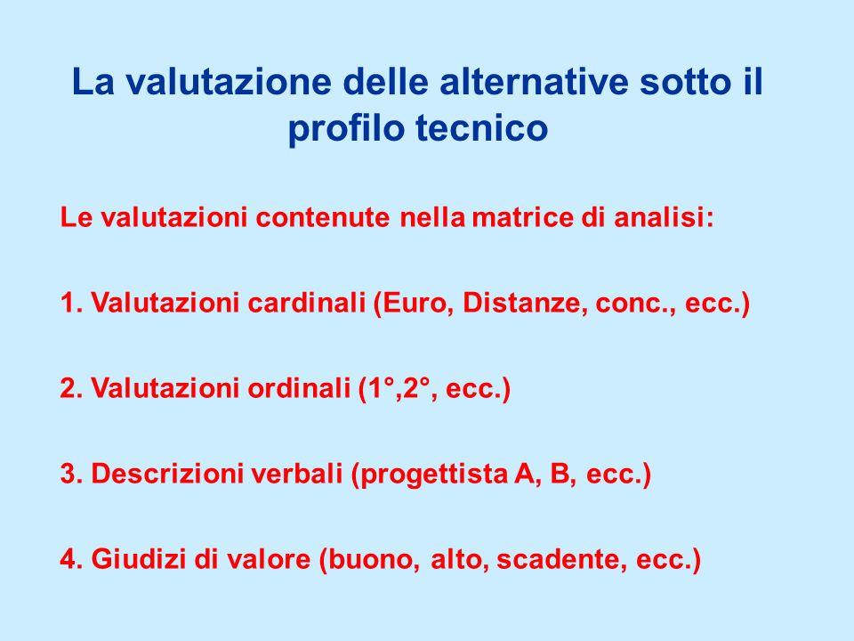 La valutazione delle alternative sotto il profilo tecnico Le valutazioni contenute nella matrice di analisi: 1.