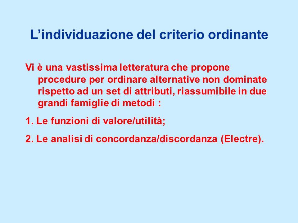 Lindividuazione del criterio ordinante Vi è una vastissima letteratura che propone procedure per ordinare alternative non dominate rispetto ad un set di attributi, riassumibile in due grandi famiglie di metodi : 1.