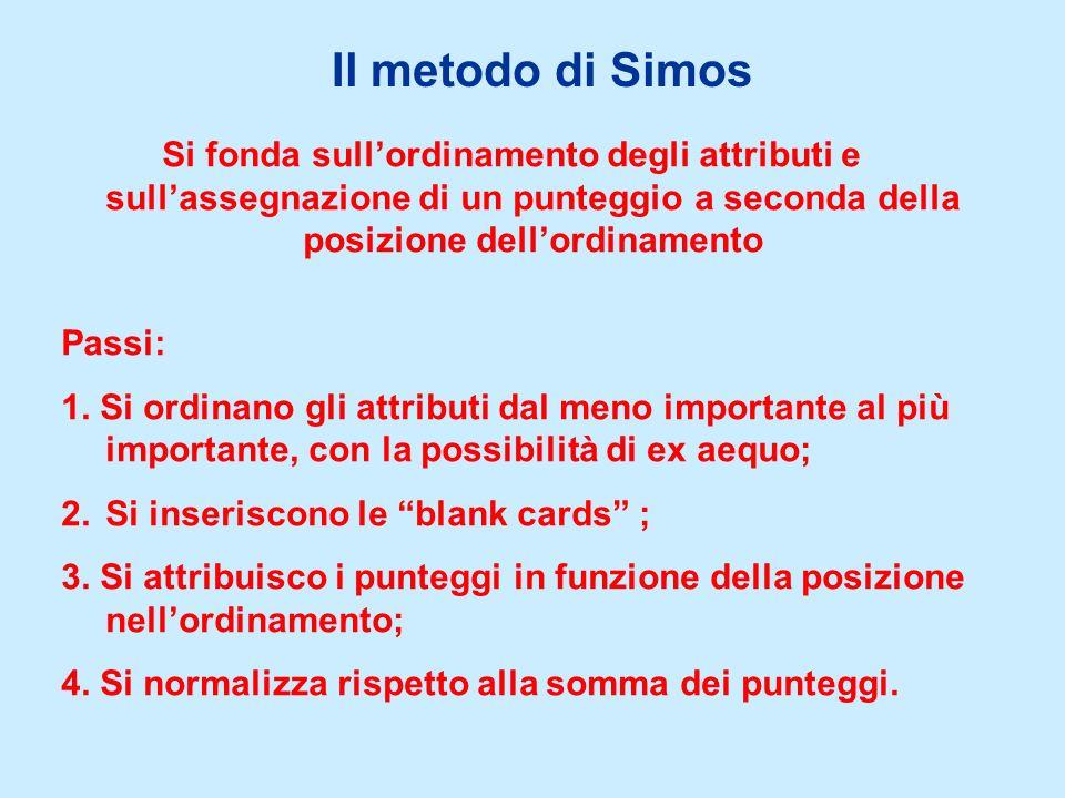 Si fonda sullordinamento degli attributi e sullassegnazione di un punteggio a seconda della posizione dellordinamento Il metodo di Simos Passi: 1.