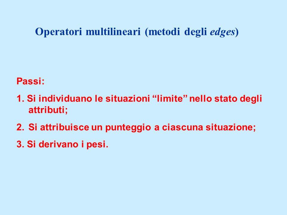 Operatori multilineari (metodi degli edges) Passi: 1.