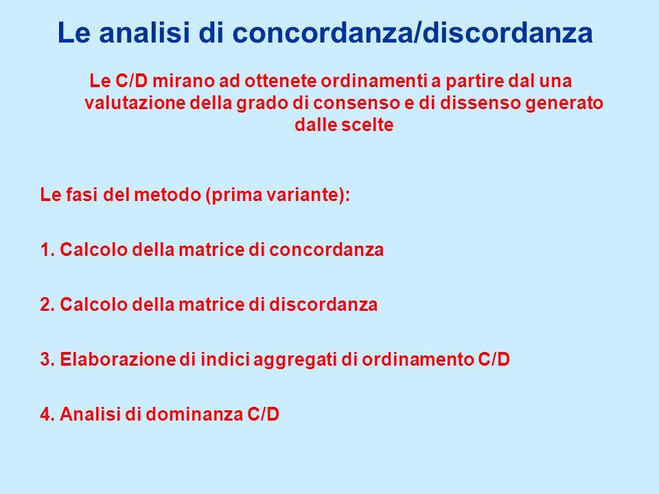Le analisi di concordanza/discordanza Le C/D mirano ad ottenete ordinamenti a partire dal una valutazione della grado di consenso e di dissenso generato dalle scelte Le fasi del metodo (prima variante): 1.